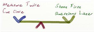 Measure 2x for Better Business Development 2
