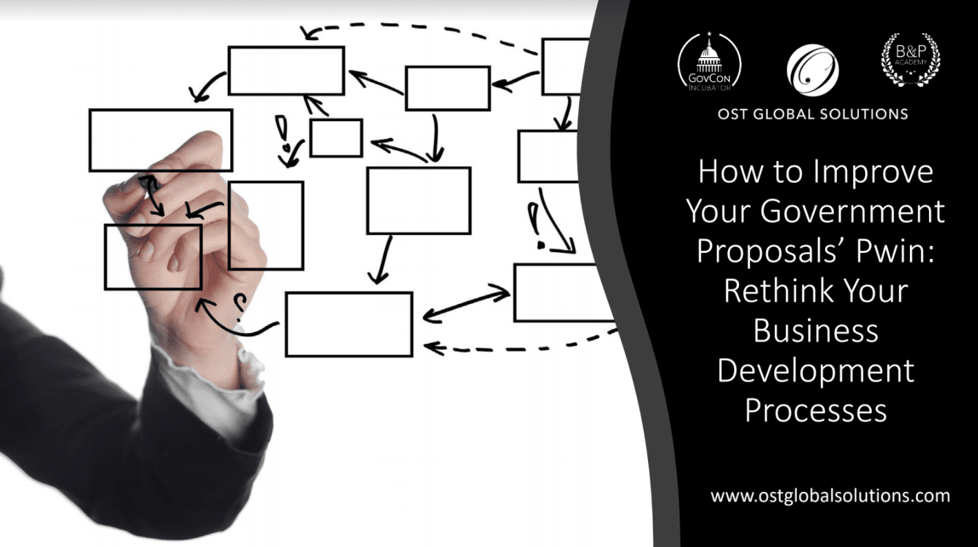 7 Ways to Improve Your Government Proposals' Pwin 2