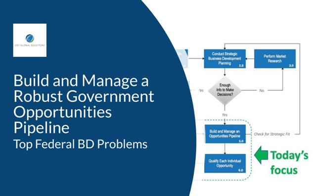 Build and Manage a Robust Government Opportunities Pipeline